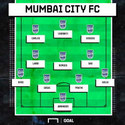 ISL 2019-20: Hyderabad FC vs Mumbai City - TV channel, stream, kick-off time & match preview