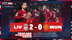 No stopping the Reds