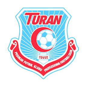 Turan vs inter baku prediction football